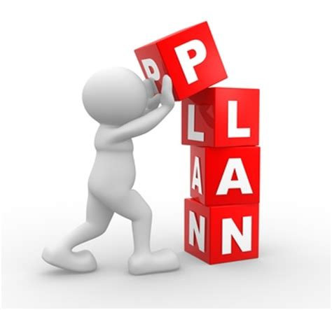 Business Plan Preparation Sections of Business Plan